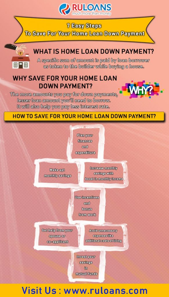 Easy Steps To Save For Your Home Loan Down Payment
