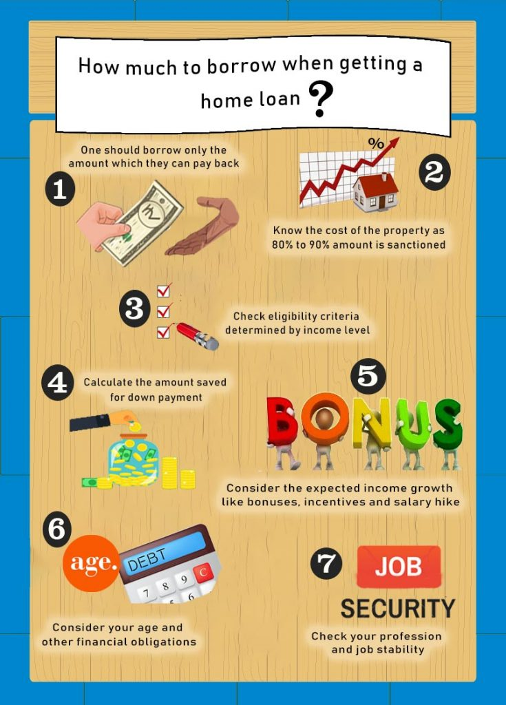Info Home Loan