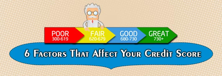 6 Factors That Affect Your Credit Score