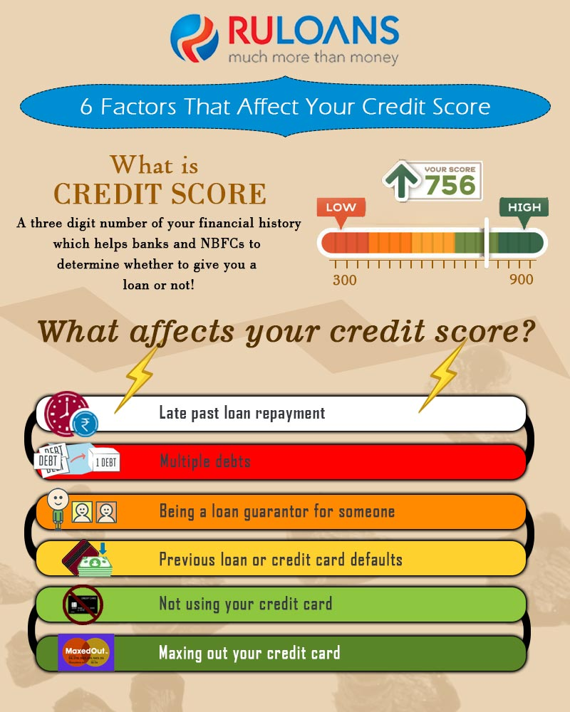 First Financial | Low Credit Score