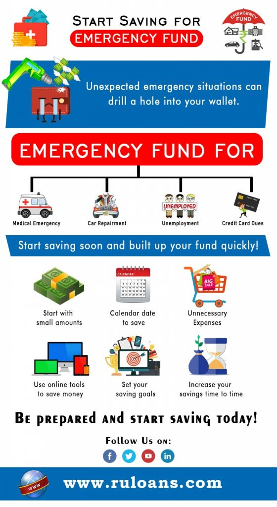 Start Saving for emergency fund