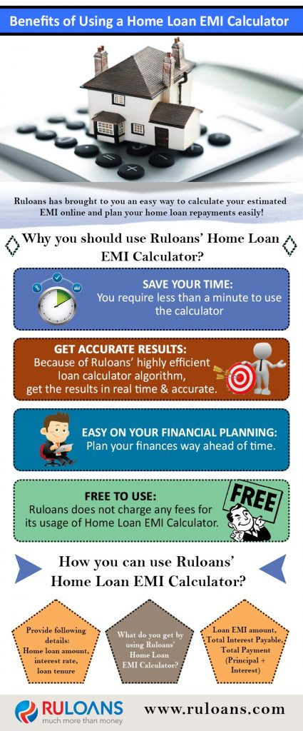 Benefits of Using a Home Loan EMI Calculator