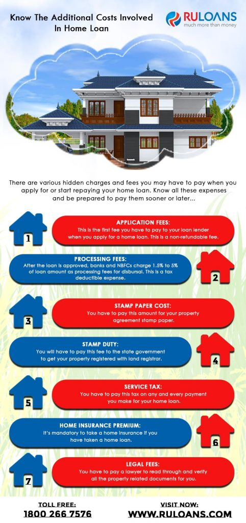 Know the additional costs involved in home loan