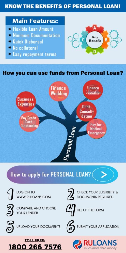 Know the benefits of personal loan