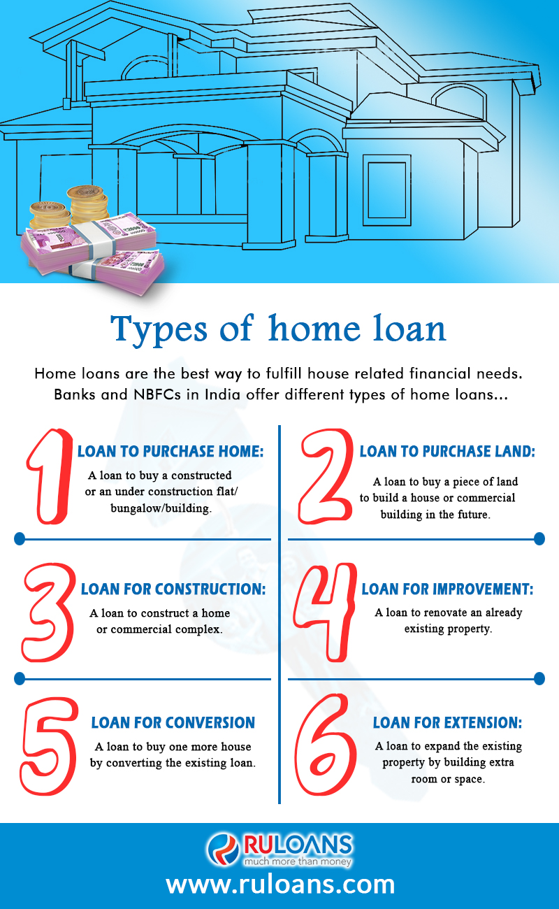 types of home loan loans blog largest loan distributor expert rh blog ruloans com types of home loans for seniors types of home loans 2017