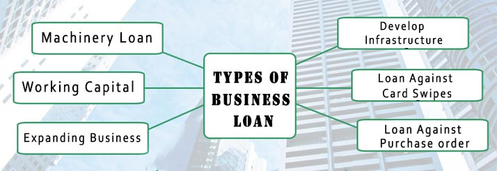 Different-categories-of-business-loans
