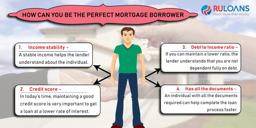 How-can-you-be-the-perfect-mortgage-borrower