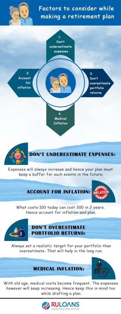 Factors-to-consider-while-making-a-retirement-plan