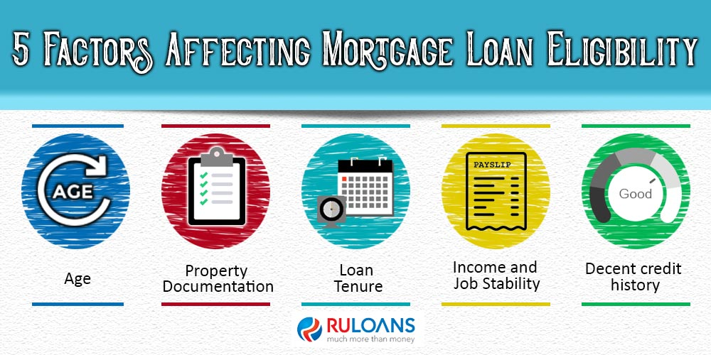 5-Factors-Affecting-Mortgage-Loan-Eligibility