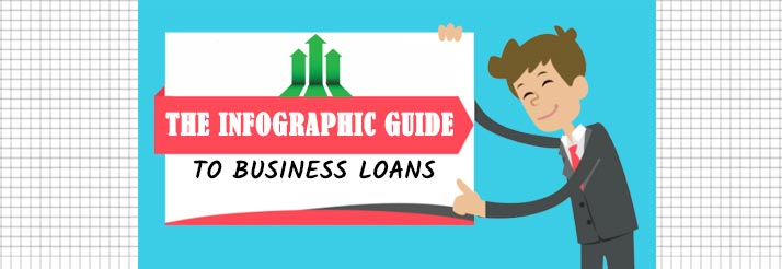 Guide-to-Business-Loans-Blog-Banner