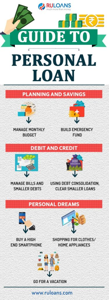 An-Infographic-Guide-to-Personal-Loans