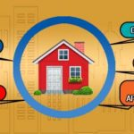 Check-these-aspects-before-applying-for-a-Loan-Against-Property
