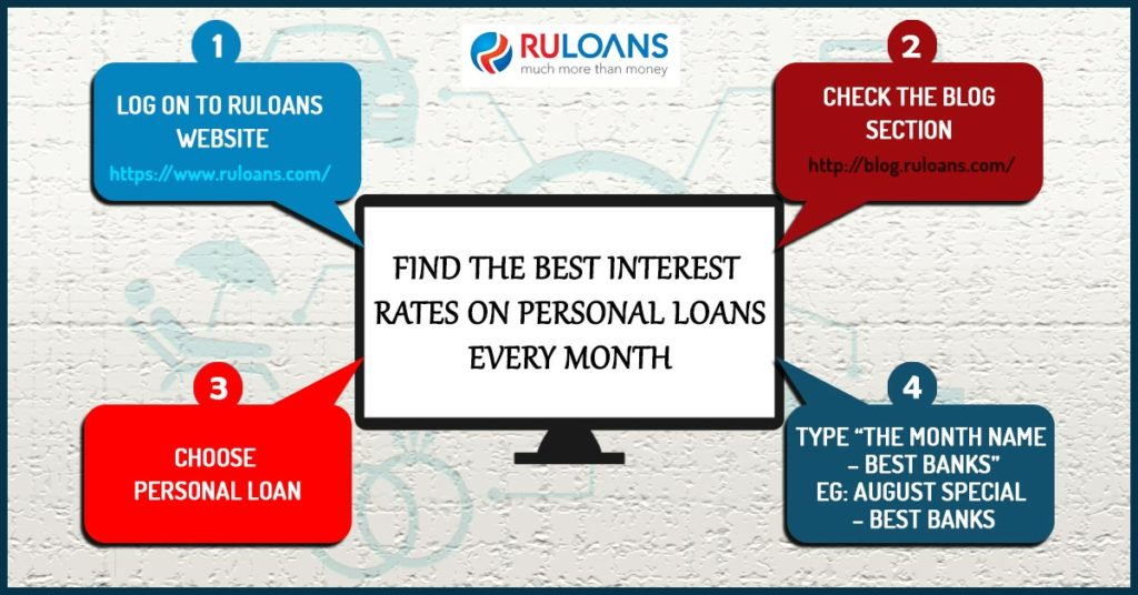 Find-the-best-interest-rates-on-Personal-loans-every-month