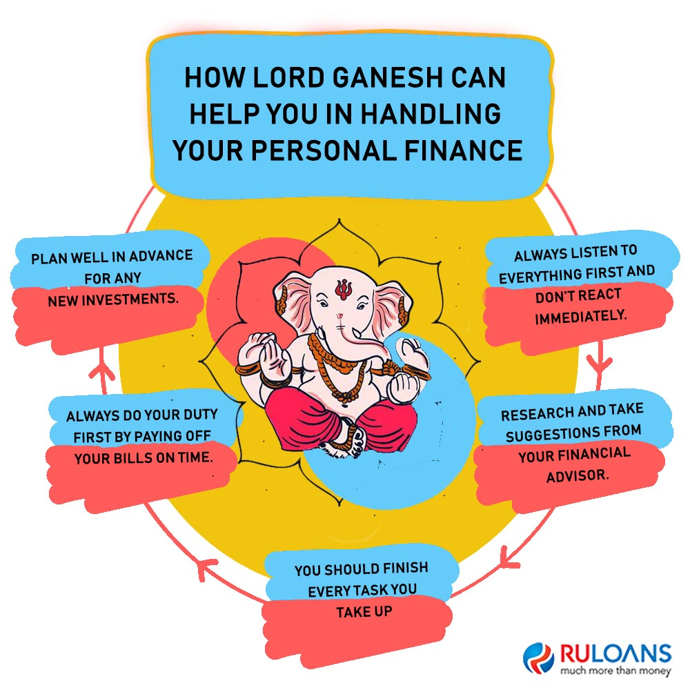 How-Lord-Ganesh-can-help-you-in-Handling-your-Personal-Finance