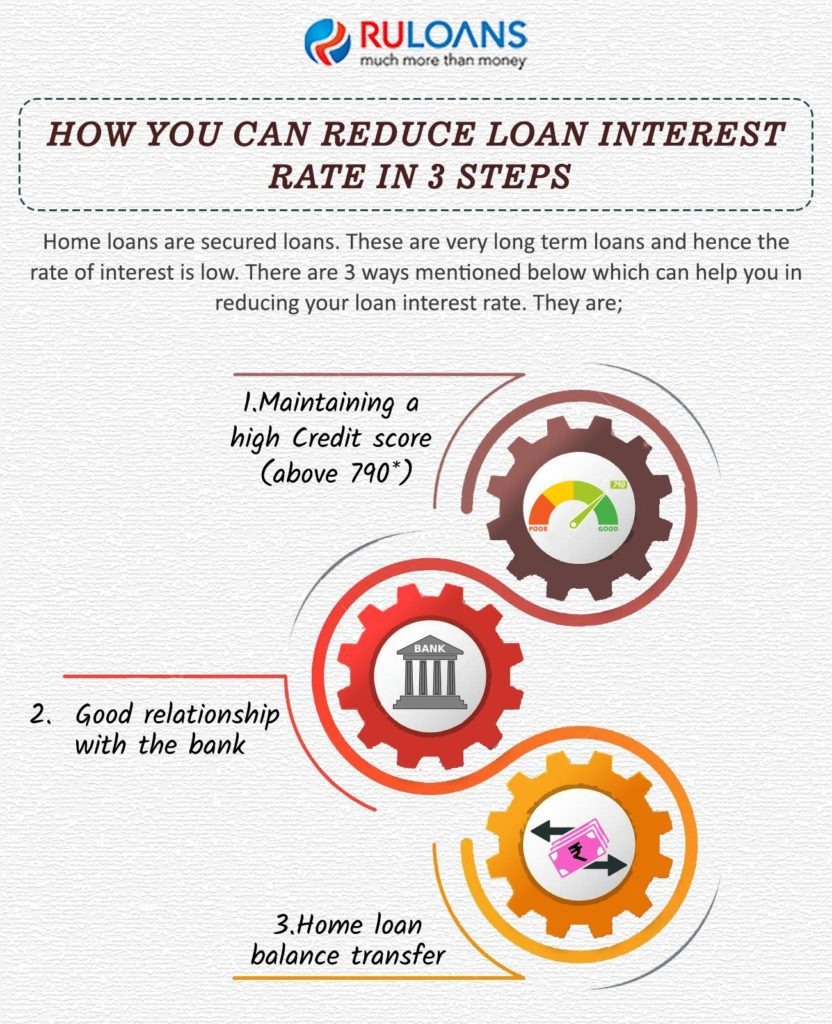 How-you-can-reduce-loan-interest-rate-in-3-steps