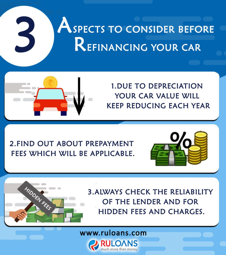 3-Aspects-to-Consider-Before-Refinancing-your-Car
