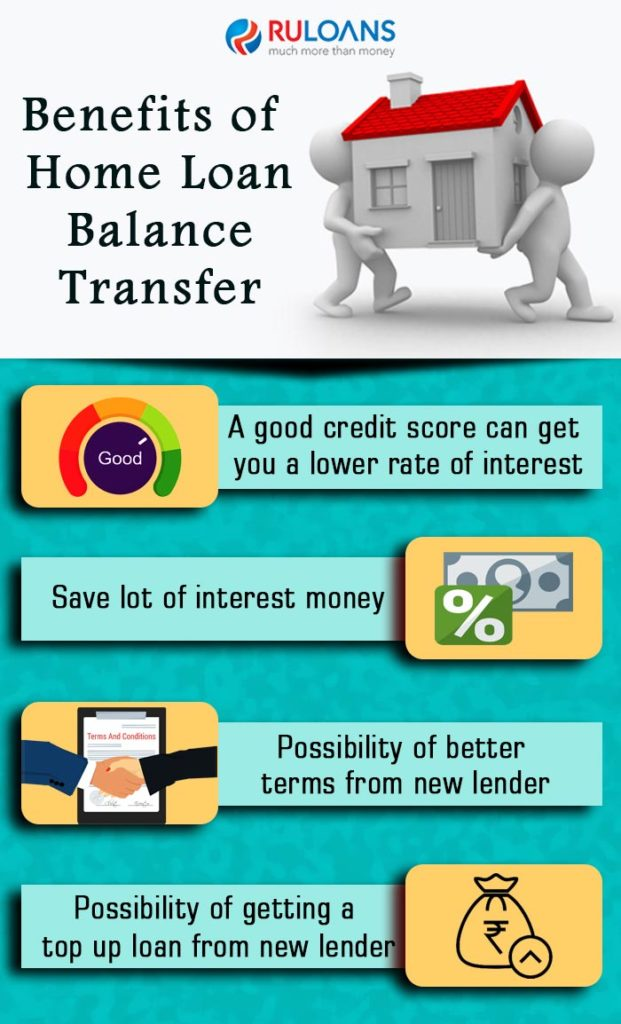 Benefits-of-home-loan-balance-transfer