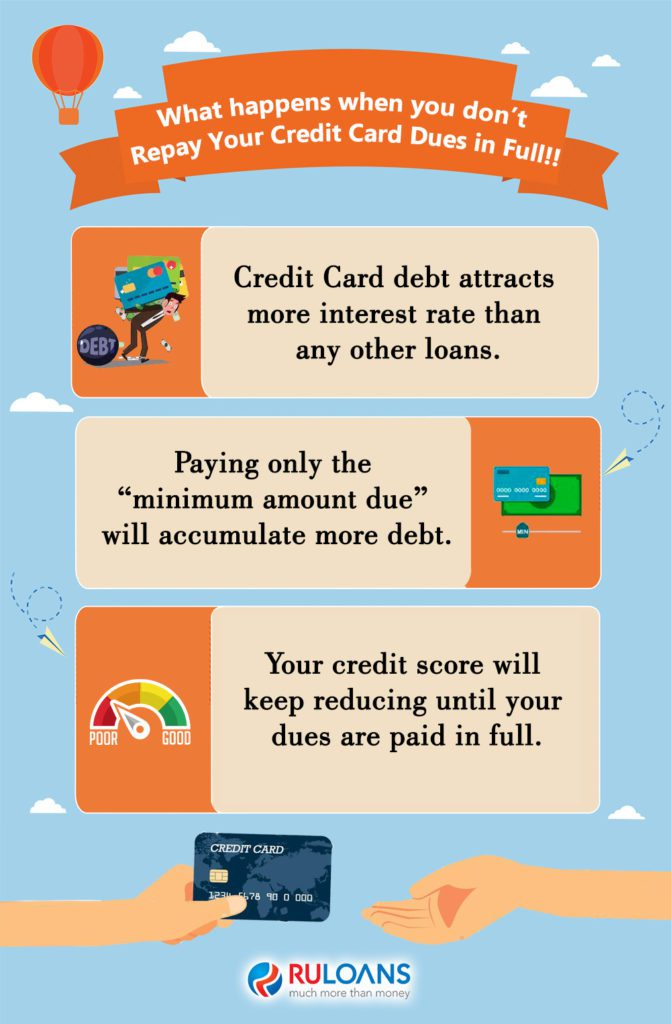 What-happens-when-you-don't-Repay-Your-Credit-Card-Dues-in-Full
