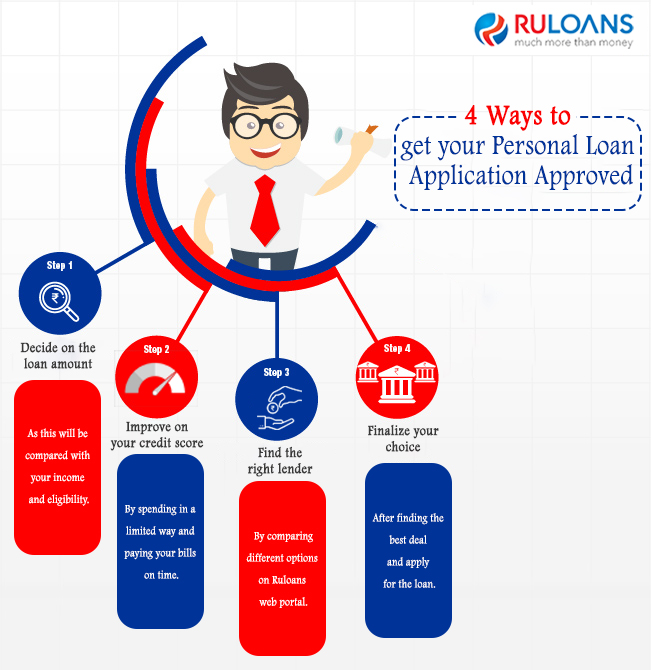 4-Ways-to-get-your-Personal-Loan-Application-Approved