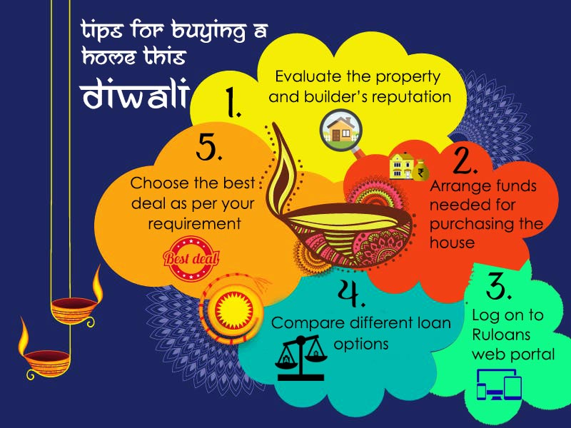 Tips-for-Buying-a-Home-this-Diwali