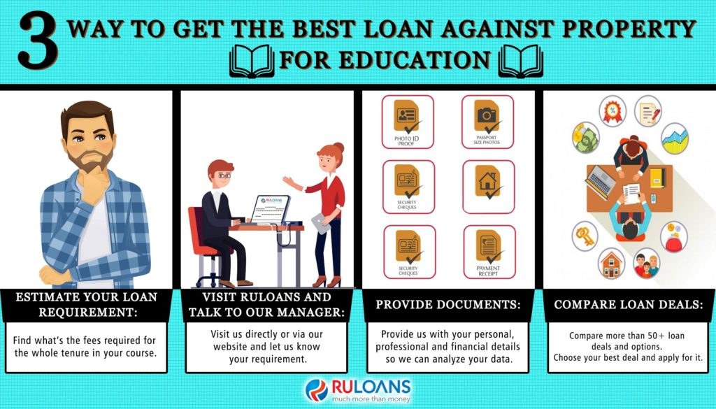 3-Way-to-get-the-best-Loan-Against-Property-for-Education