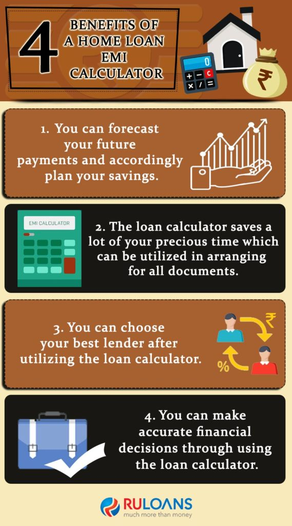 4-Benefits-of-a-Home-Loan-EMI-Calculator