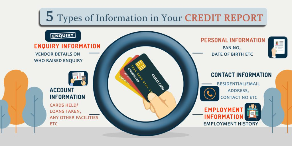 5-Types-of-Information-in-Your-Credit-Report