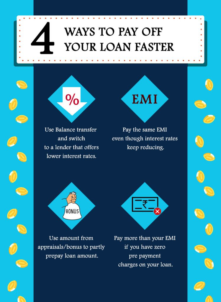4-Ways-To-Pay-Off-Your-Loan-Faster