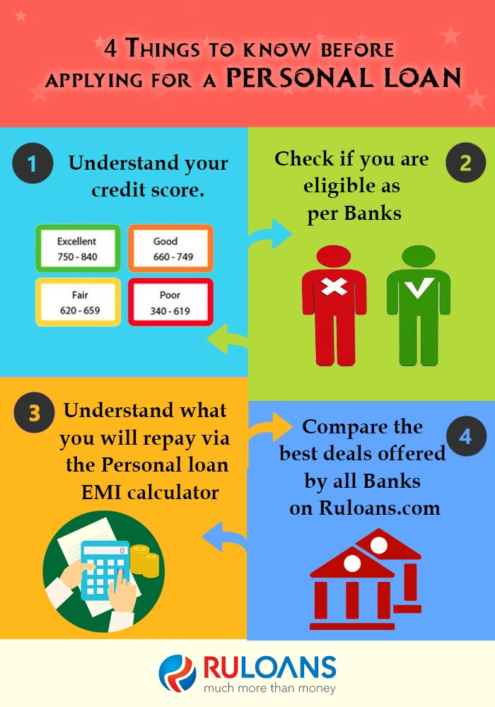 4-Things-to-know-before-applying-for-a-Personal-Loan