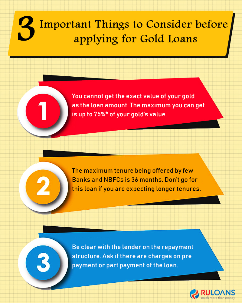 3-Important-Things-to-Consider-before-applying-for-Gold-Loans
