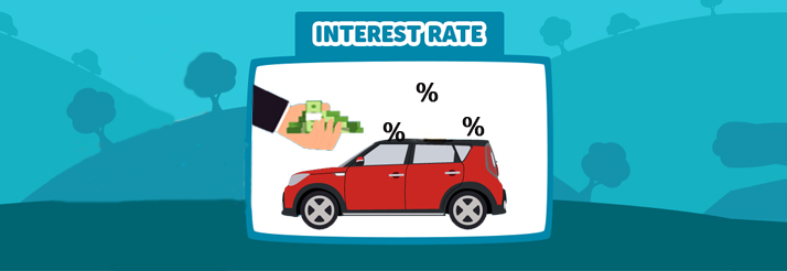 What-is-rate-of-interest-for-car-loan