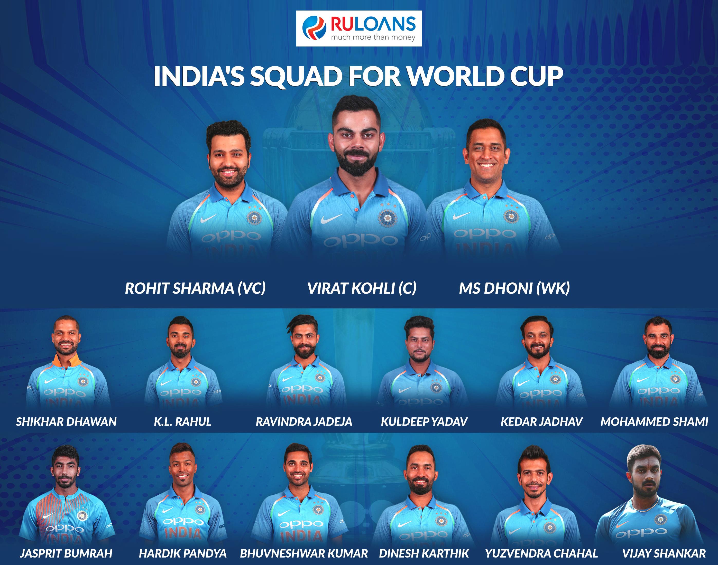 Indias-squad