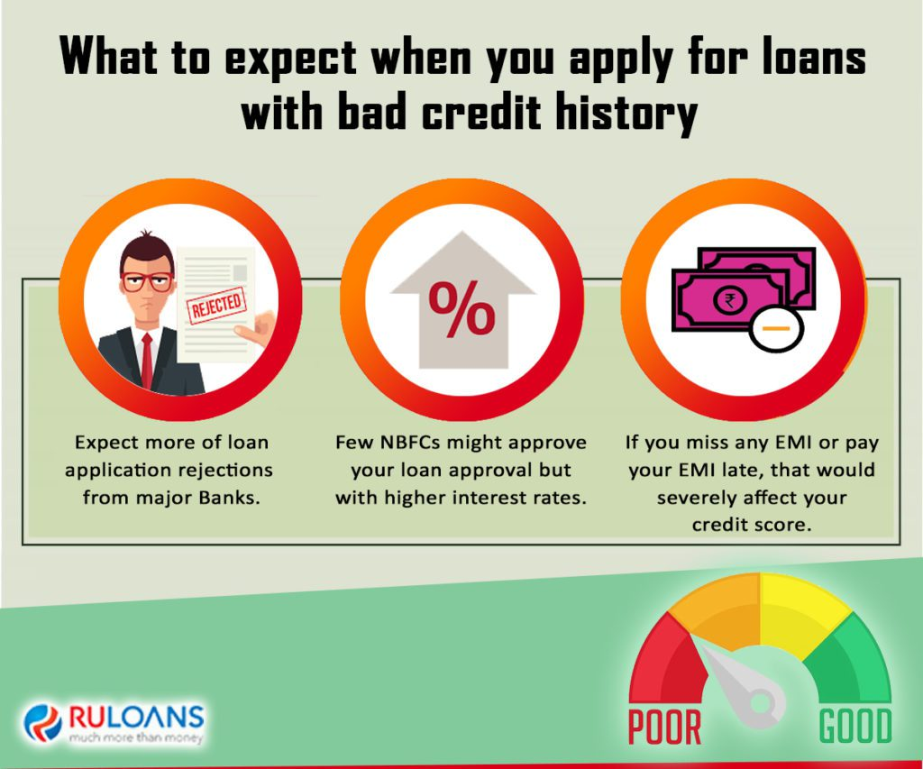 What-to-expect-when-you-apply-for-loans-with-bad-credit-history