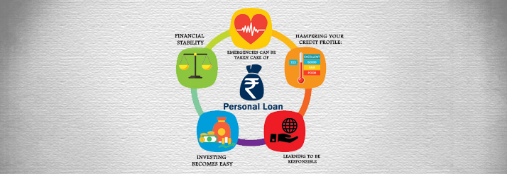 Five-Lessons-That-Will-Teach-You-All-You-Need-To-Know-About-Personal-Loan