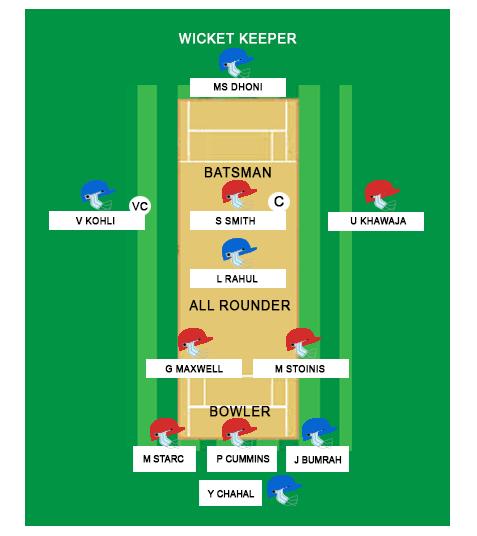 INDIA vs Australia -1