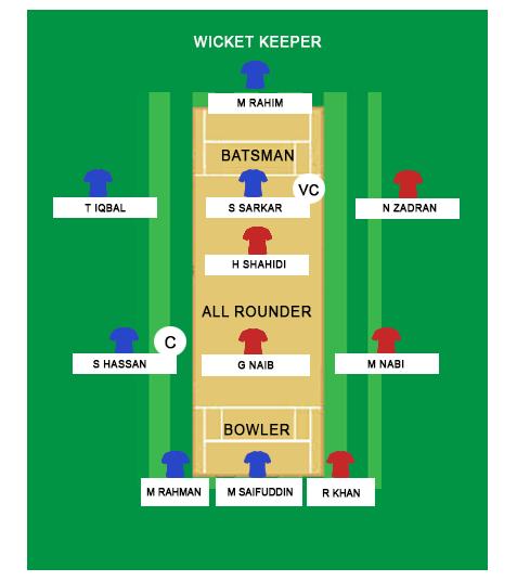 Match 31 Afghanistan vs Bangladesh-1