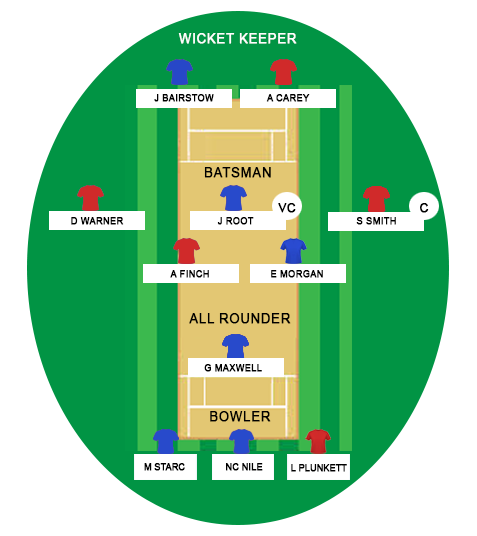 Match 32 England vs Australia-1