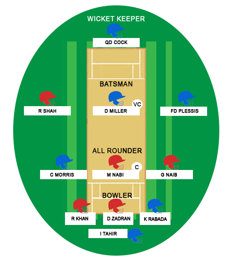 South Africa vs Afghanistan World Cup 2019-1