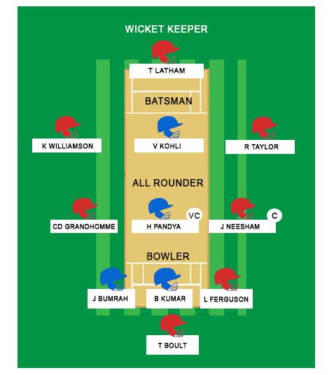 Tip-46-India vs New Zealand-2