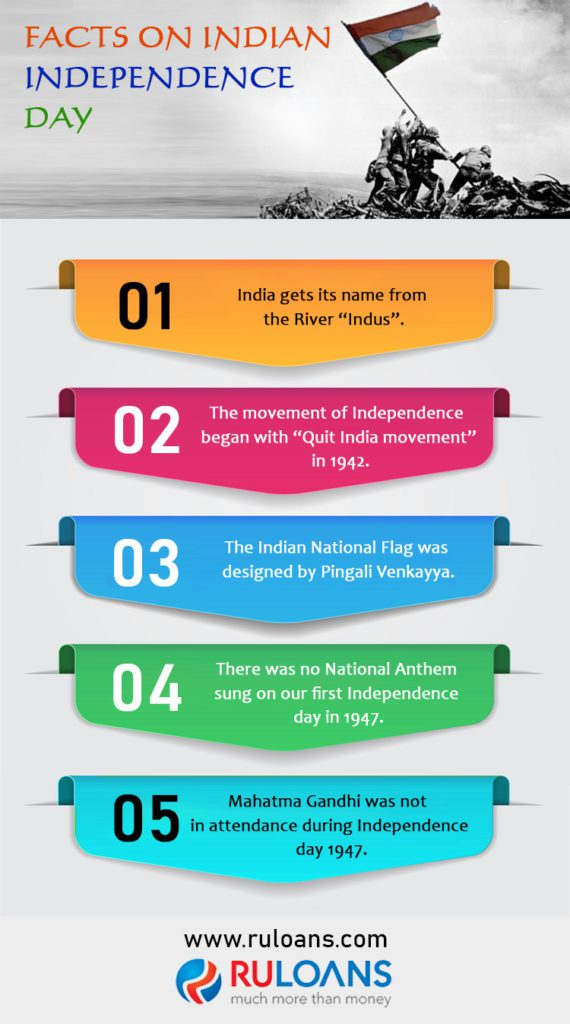 Facts-on-Indian-Independence-Day-Part-1