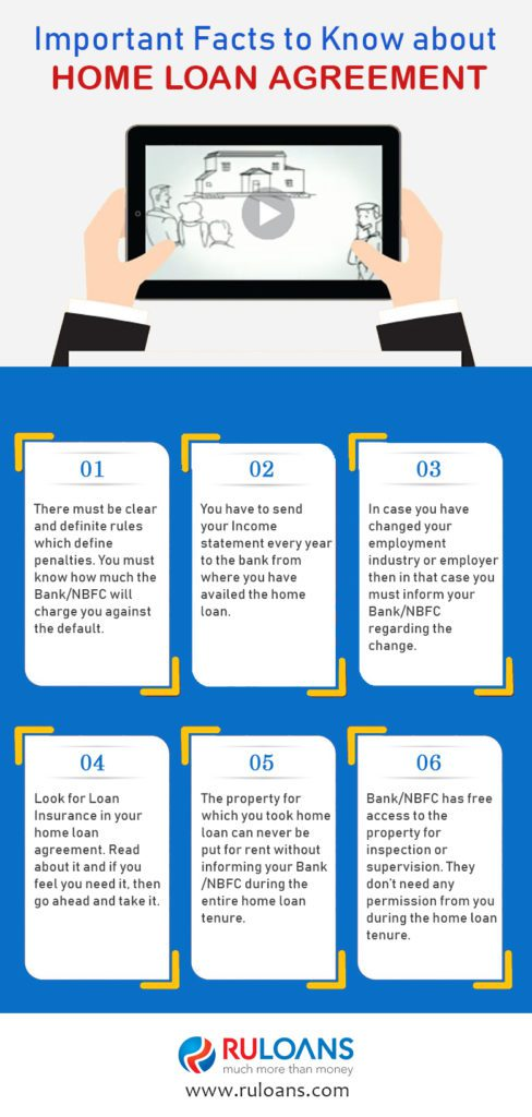 Important-Facts-to-Know-about-Home-Loan-Agreement