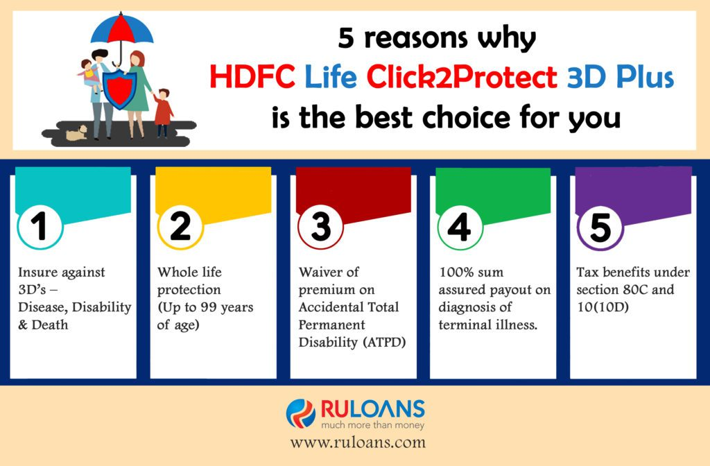 5 reasons why HDFC Life Click2Protect 3D Plus is the best choice for you