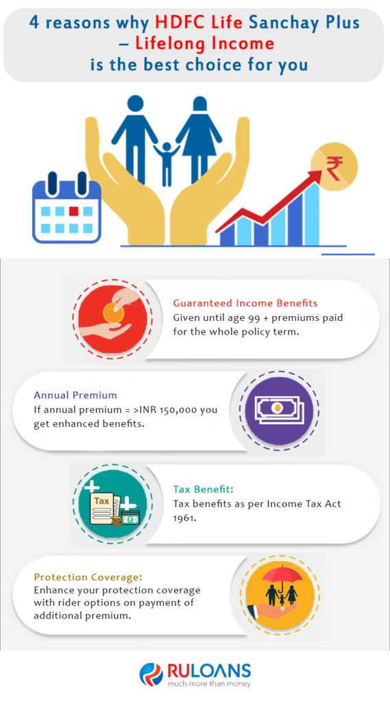 4 reasons why HDFC Life Sanchay Plus – Lifelong Income is the best choice for you