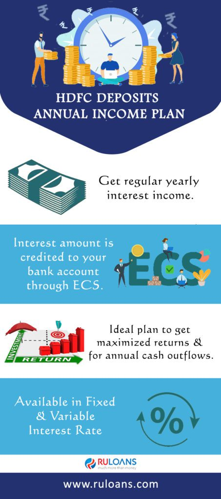 HDFC Deposits – Annual Income Plan