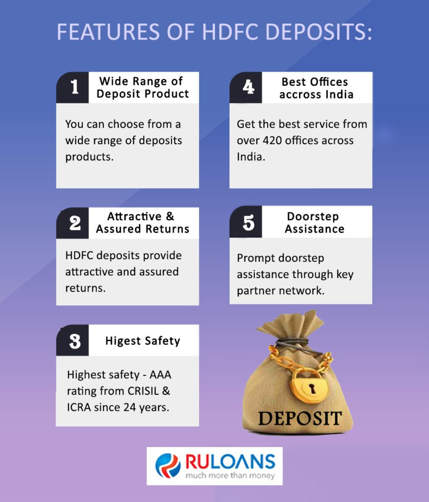Special Features of Deposits offered by HDFC Bank