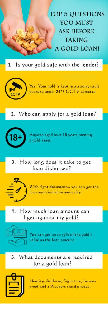 Top 5 questions you must ask before taking a gold loan!