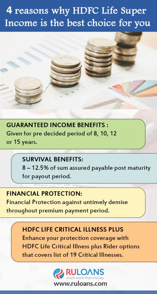 4-reasons-why-HDFC-Life-Super-Income-is-the-best-choice-for-you