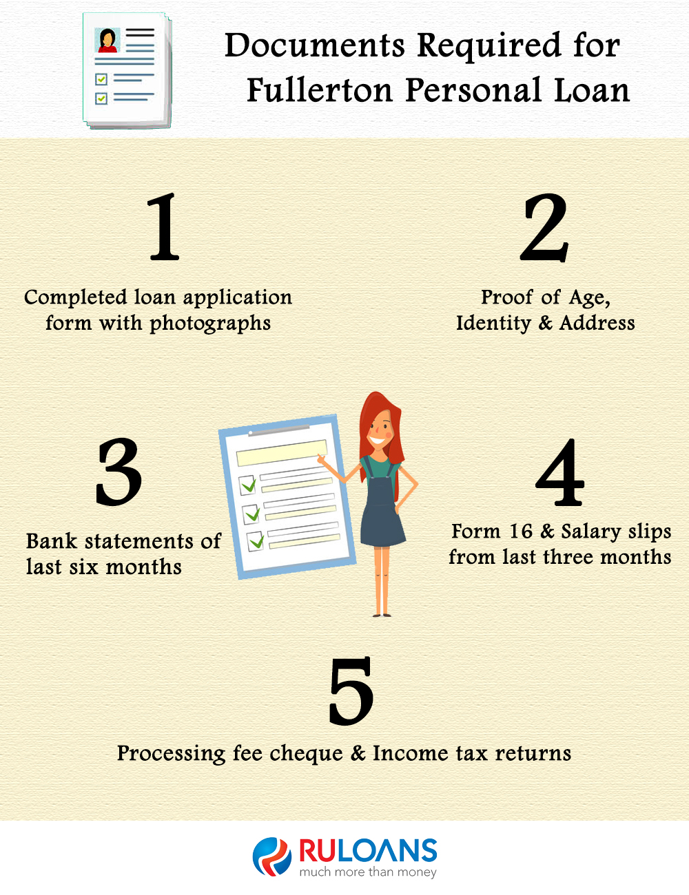 Documents Required for Fullerton Personal Loan