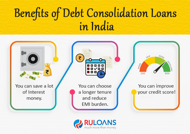 Benefits of Debt Consolidation Loans in India