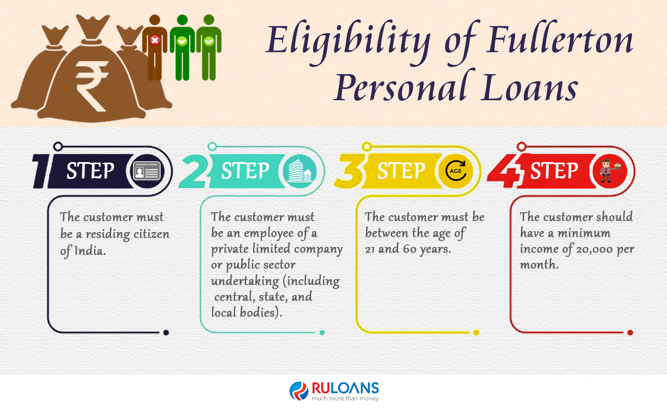 Eligibility of Fullerton Personal loans